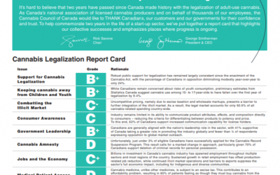 Canadian government gets 'C' average in the legalization report card
